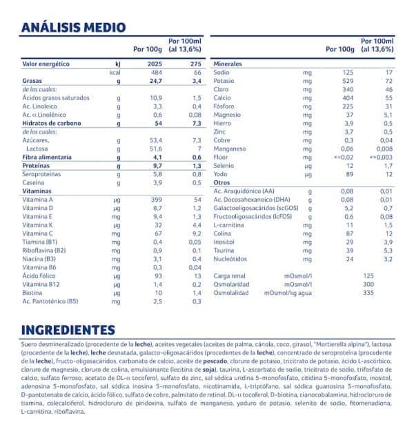 Comprar Almiron Advance 1- 800 Gramos - Leche para Lactantes