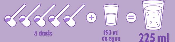 Comprar PediaSure Polvo Vainilla 850 gr - Complemento Alimenticio de los Pequeños