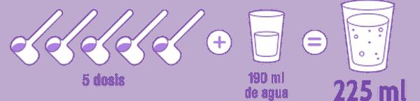 Comprar PediaSure Polvo Vainilla 400 gr - Complemento Alimenticio de los Pequeños